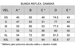 Tabulka velikostí REFLEX dámská