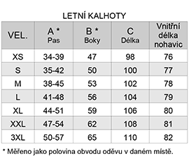 tabulka velikostí letní kalhoty